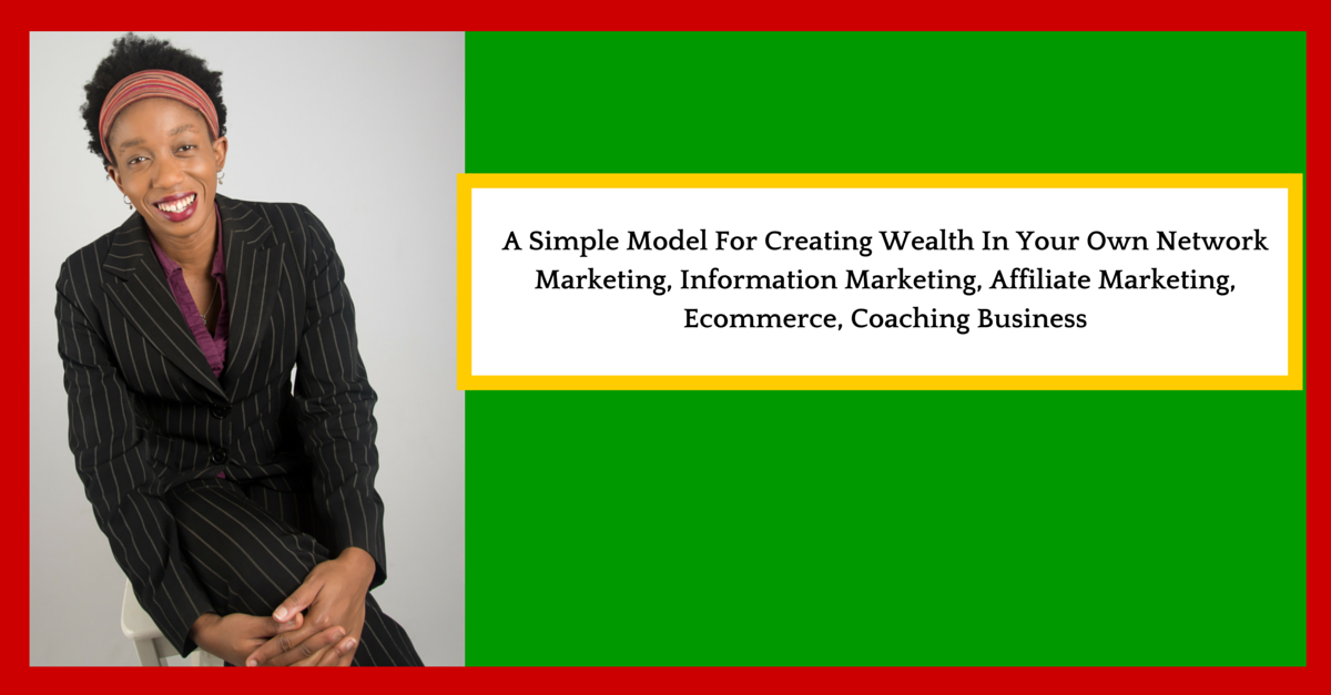 A Simple Model For Creating Wealth In Your Own Network Marketing, Information Marketing, Affiliate Marketing, Ecommerce, Coaching Business